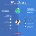 5 razones para elegir WordPress para crear su sitio